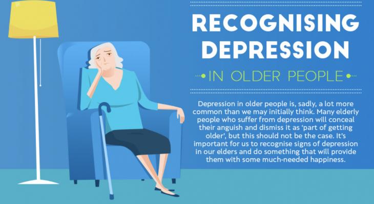 Recognizing Depression in Older People