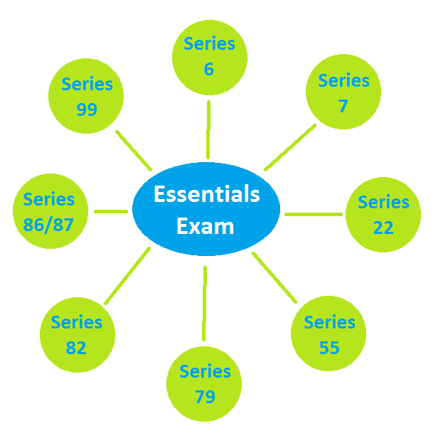 Revised Exam Structure