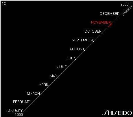 Line Java Calendar