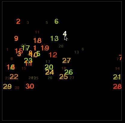 Umi/Aki Java Calendar