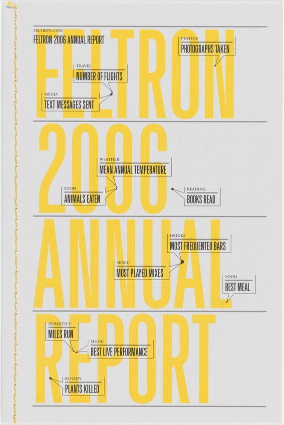 image of 'Feltron 2006 annual report'