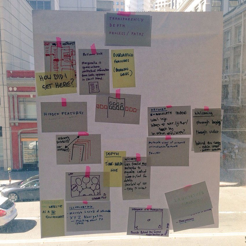 A large piece of paper covered with drawings and written ideas about the website design is taped up to a window