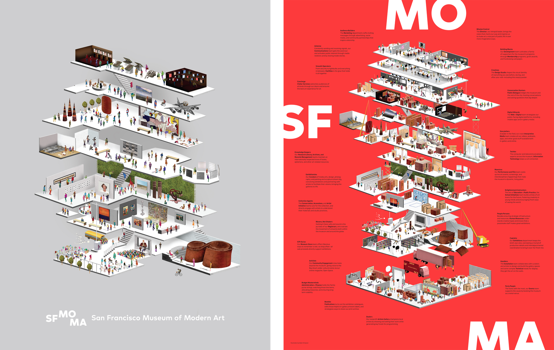 Front And Back Of Sfmoma Poster