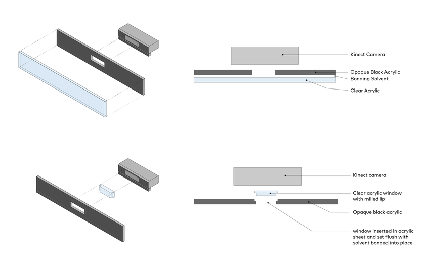 Kinect acyclic housing illustrations