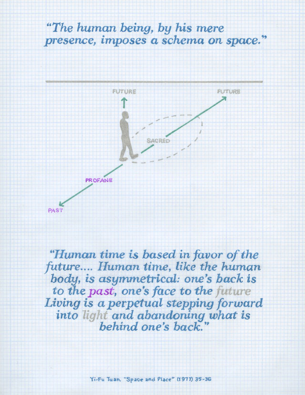 The human body, by his mere presence, imposes a schema on space. Human time is based in favor of the future.... Humantime, like the human body, is asymmetrical: one's back is to the past, one's face to the future. Living is a perpetual stepping forward into light and abandoning what is behind one's back. Yi-Fu Tuan, Space and Place, 1977. 35-36