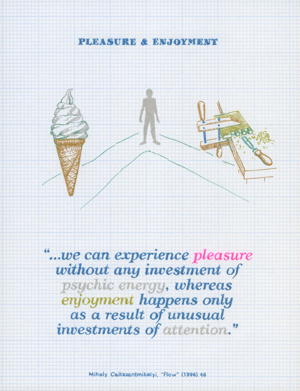 Pleasure and Enjoyment. We can experience pleasure without any investment of psychic energy, whereas enjoyment happens only as a result of unusual investments of attention. Mihaly Csikszentmihalyi, Flow (1996) 46.