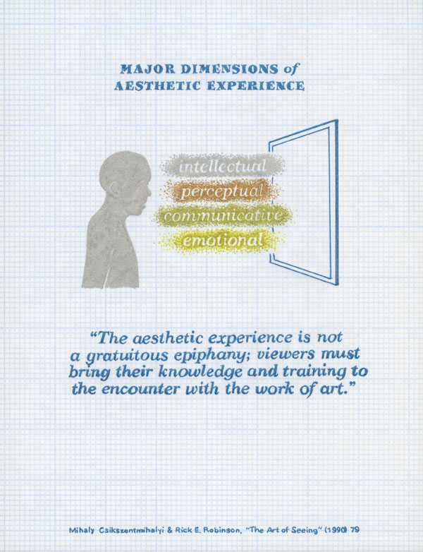 Major Dimensions of Aesthetic Experiences: intellectual, perceptual, communicative, and emotional. The aesthetic experience is not a gratuitous epiphany; viewers must bring their knowledge and training to the encounter with the work of art. Mihaly Csikszentmihalyi and Rick E. Robinson, The Art of Seeing (1990) 79