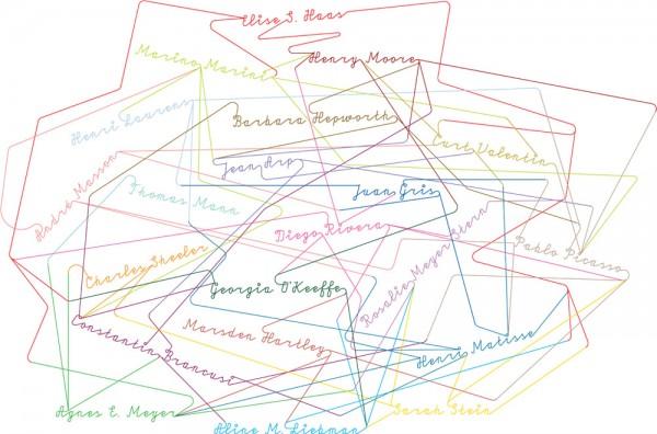 Haas Bequest diagram by Adam Machacek