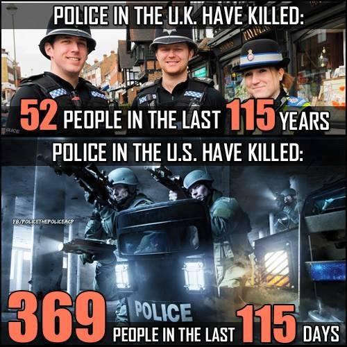 UK vs. US Police