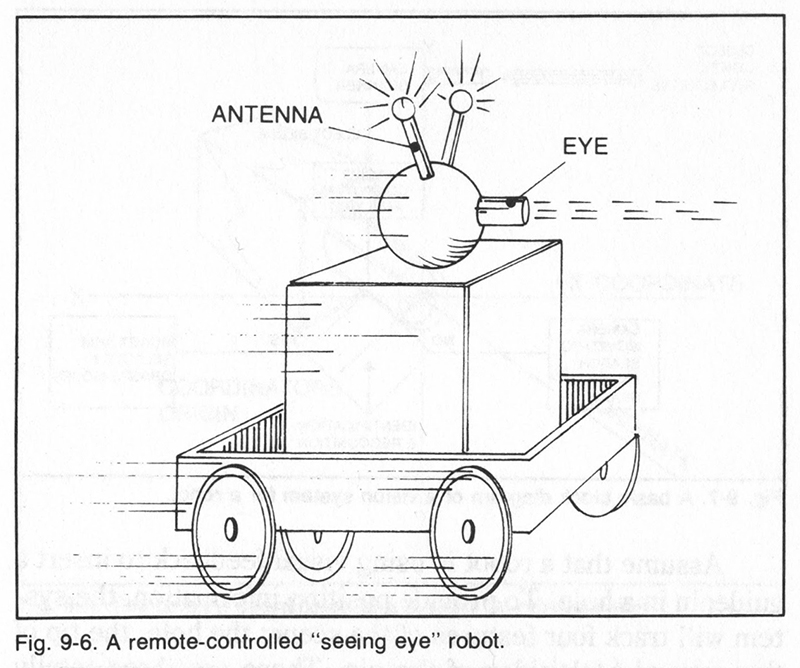 """Seeing eye"" robot diagram from The Handbook of Advanced Robotics, 1978. Courtesy the Prelinger Library."