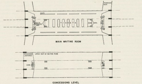 Diagram from Airport Planning by Charles Froesch and Walther Prokosch, 1946. Courtesy of the Prelinger Library.