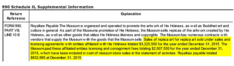 H.H. Dorje Chang Buddha III Cultural and Art Museum 2015 Form 990, Part VIII, Line 10B. Source: Guidestar.