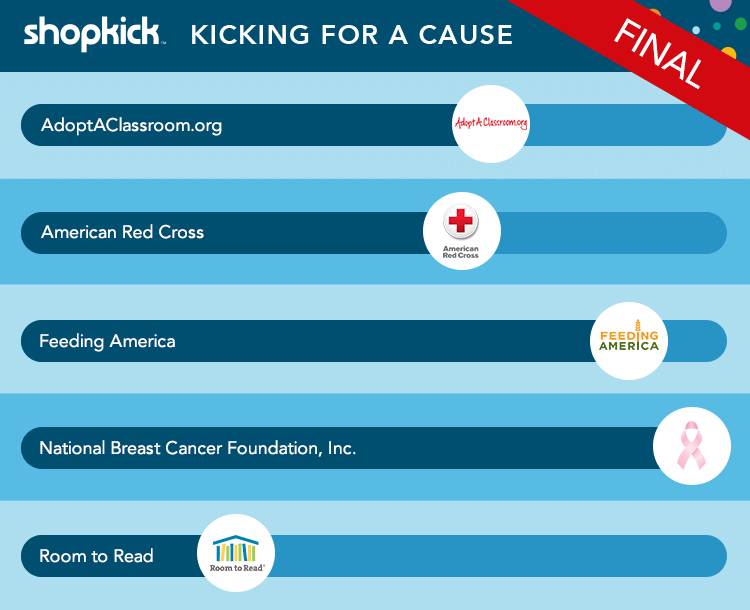 Help a Charity win $50,000 by Participating in Kicking for a Cause.