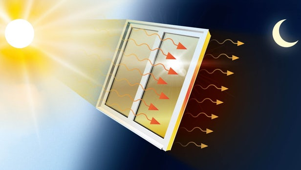Cooling/Heating Window Film Captures And Releases Solar Energy