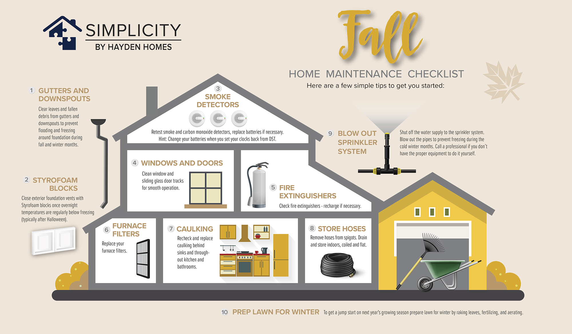 Fall Home Maintenance Checklist Simple Tips To Care For Your Home This Fall Home Builders In Oregon Washington Idaho