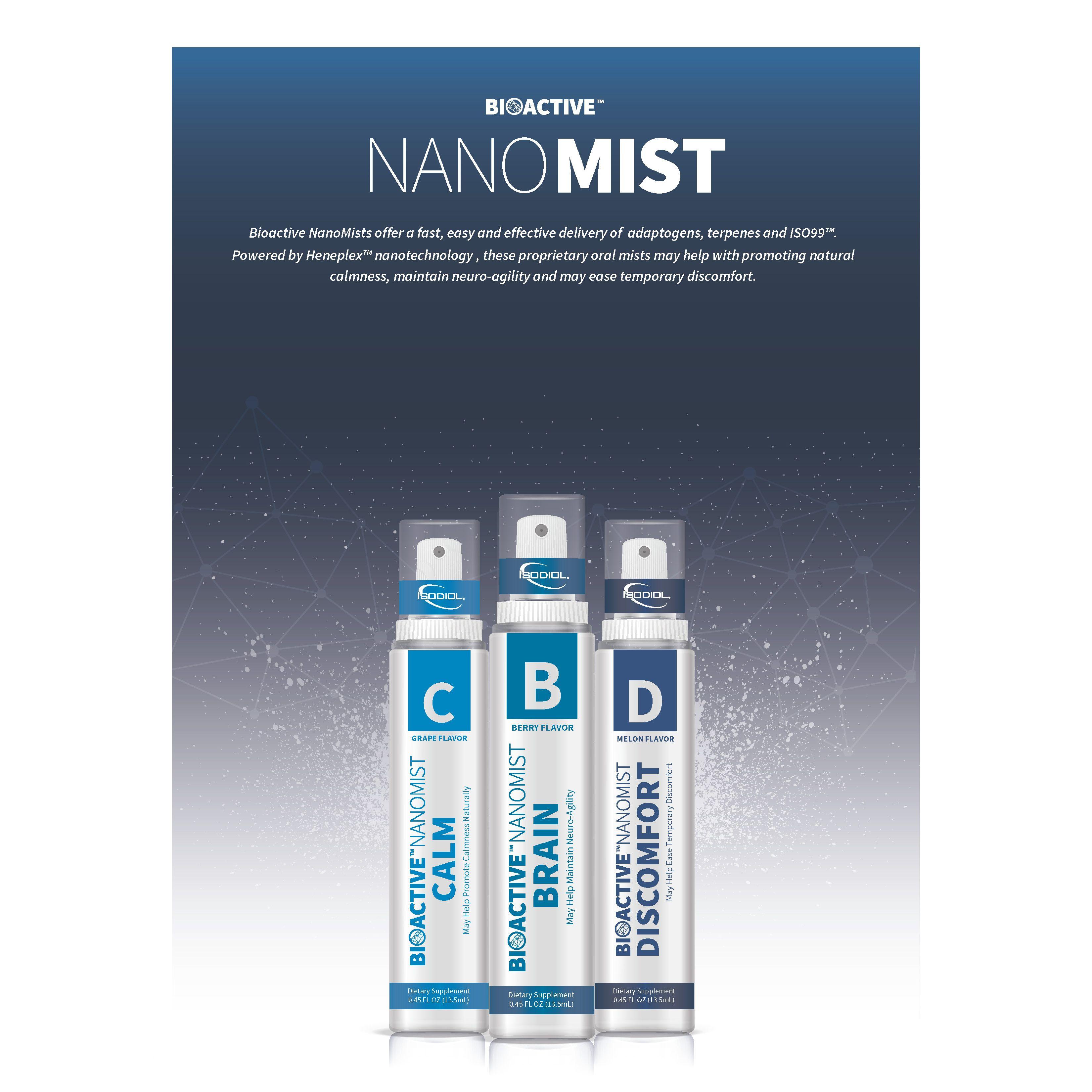 Bioactive Nanomist - Discomfort