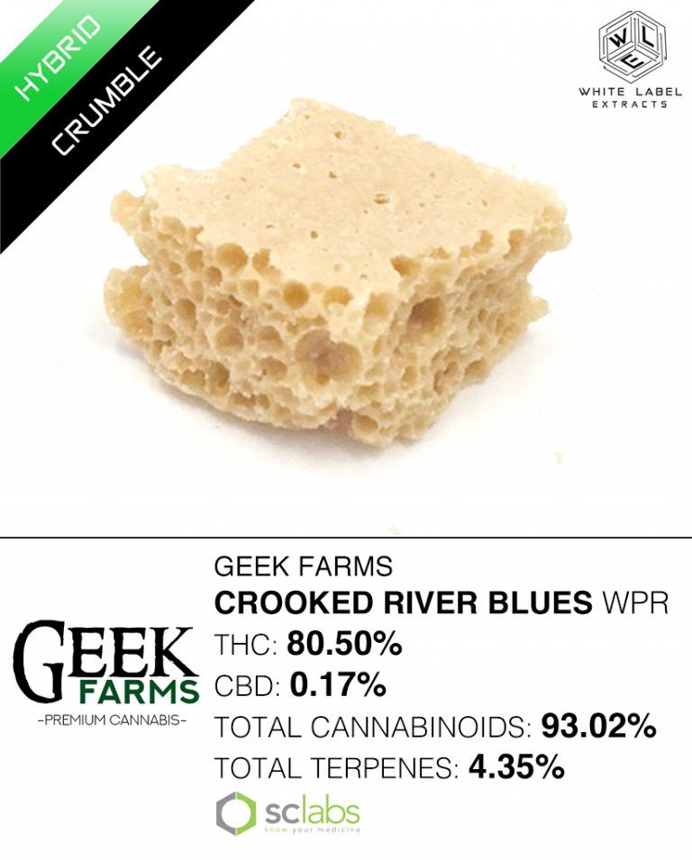 WLE - Crooked River Blues WPR, Hybrid, Honeycomb