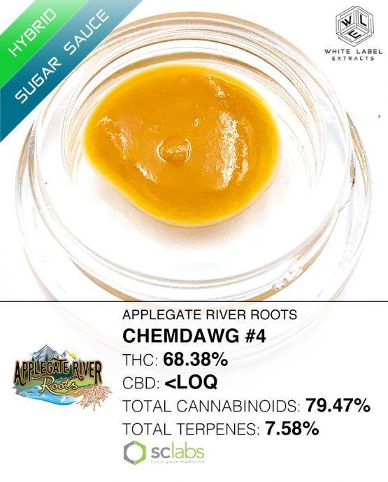 WLE- Chemdawg #4, Hybrid, Sugar Sauce