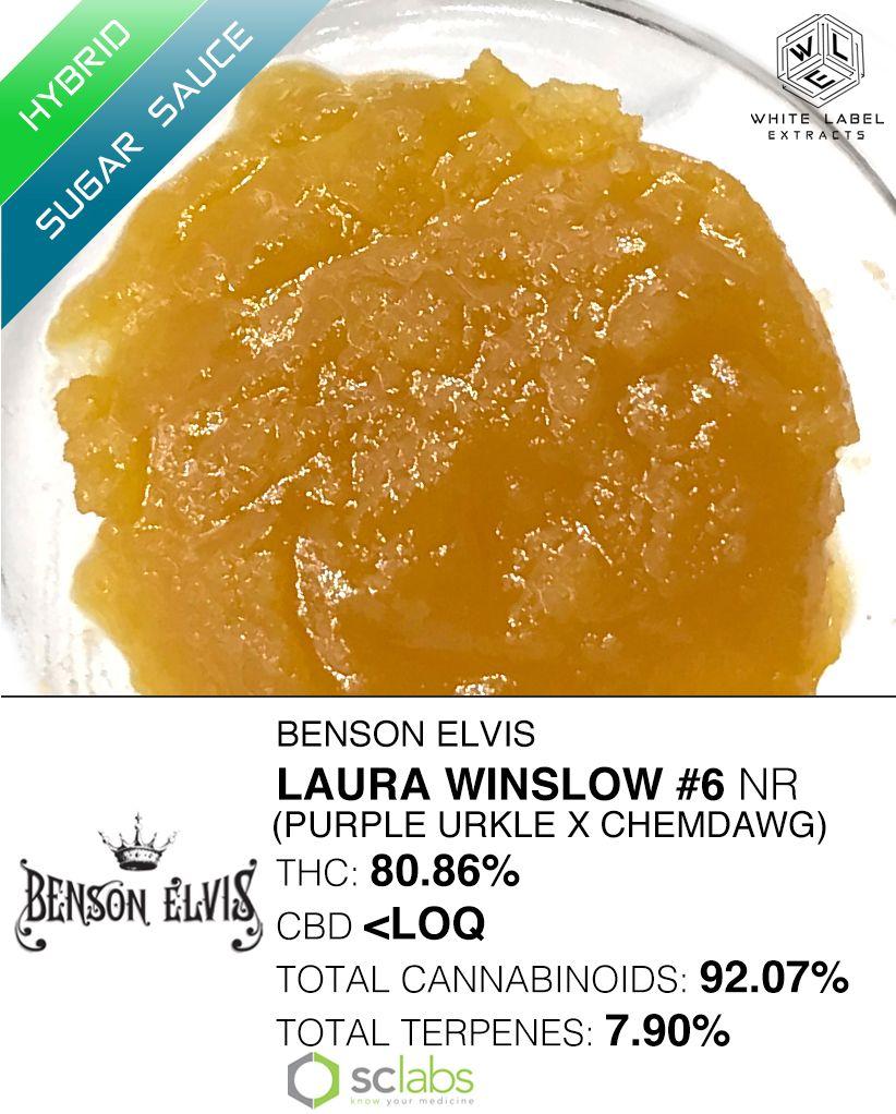 WLE - Laura Winslow #6 NR Sugar Sauce