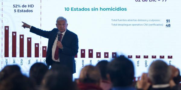 México | A pesar de prometer transparencia, AMLO reserva información clave