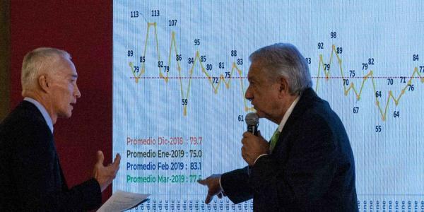 México | Jorge Ramos contra AMLO: ninguno tiene la razón sobre número de asesinatos