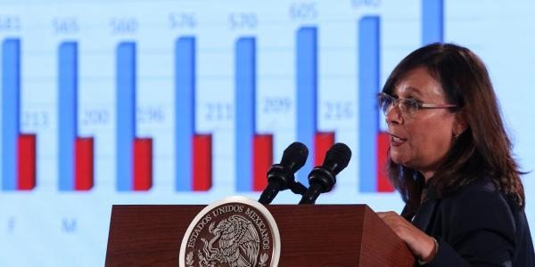 A Fondo | Rocío Nahle gasta 100 mil millones de pesos más de lo autorizado por el Congreso