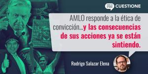 Columnas | Juanito y la economía moral