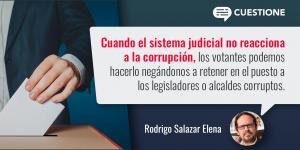 Columnas | Castigando a la corrupción con el voto