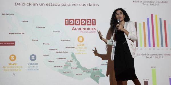 Cuestione | México | Todos los problemas que tiene la beca para jóvenes de AMLO
