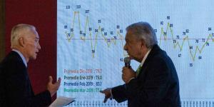 Cuestione | México | Jorge Ramos contra AMLO: ninguno tiene la razón sobre número de asesinatos