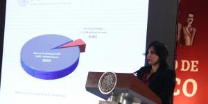 México | ¿Por qué se van tres funcionarios de Pemex?
