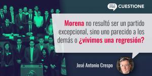 México | ¿Despertar democrático o más de lo mismo?