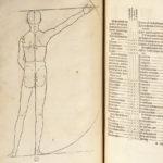 Dürer, Albrecht (1471-1527) Alberti Dureri Clarissimi Pictoris et Geometra de Sym[m]etria Partium in Rectis Formis Hu[m]anorum Corporum. Libri in Latinum Conversi (Lot 88, Estimate: $6,000-8,000)