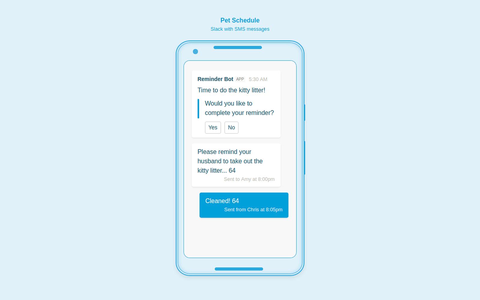 Reminder Bot   Slack App Directory