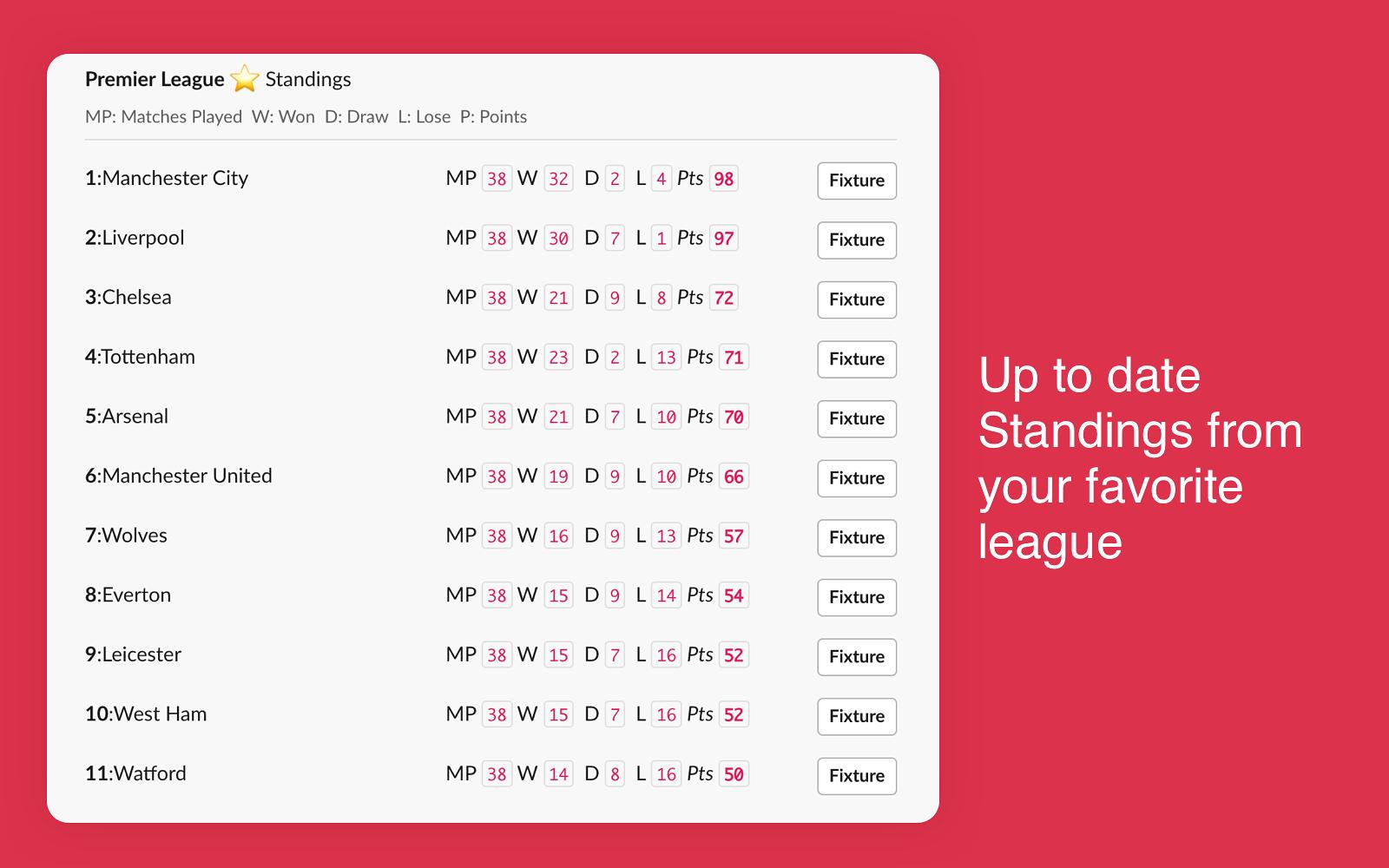 footybot | Slack App Directory