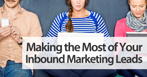 Inbound Marketing and SMS