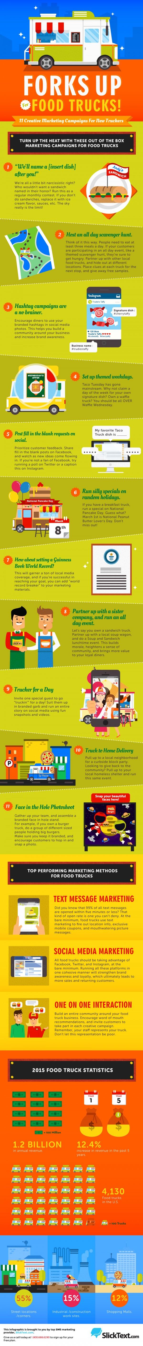 text marketing for food trucks