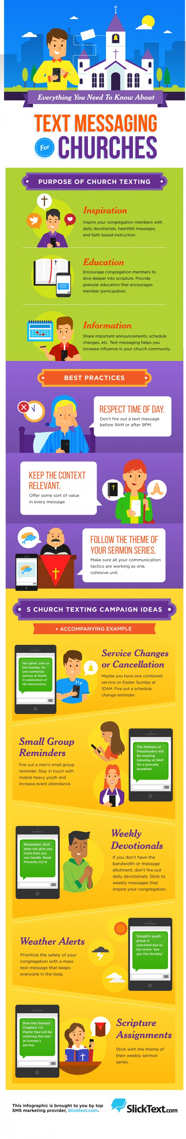 text messaging for churches