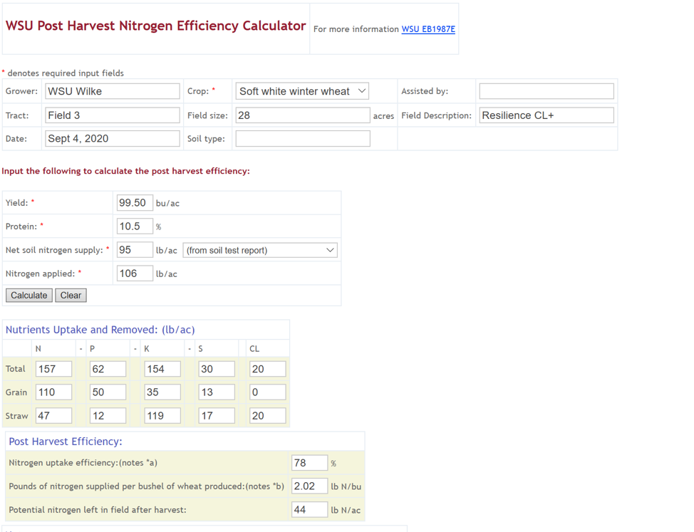 Post-harvest nitrogen efficiency calculator.