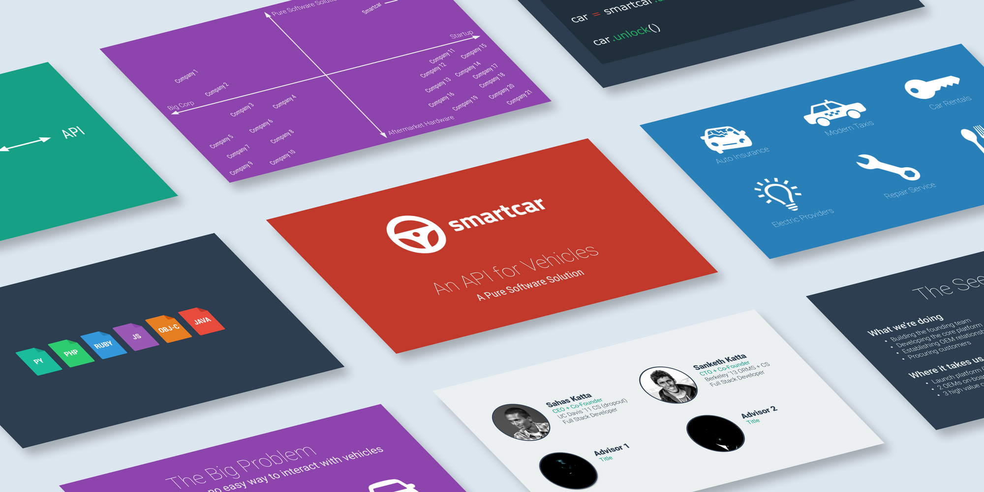The pitch deck that got Smartcar $2 million in seed funding from Andreessen Horowitz