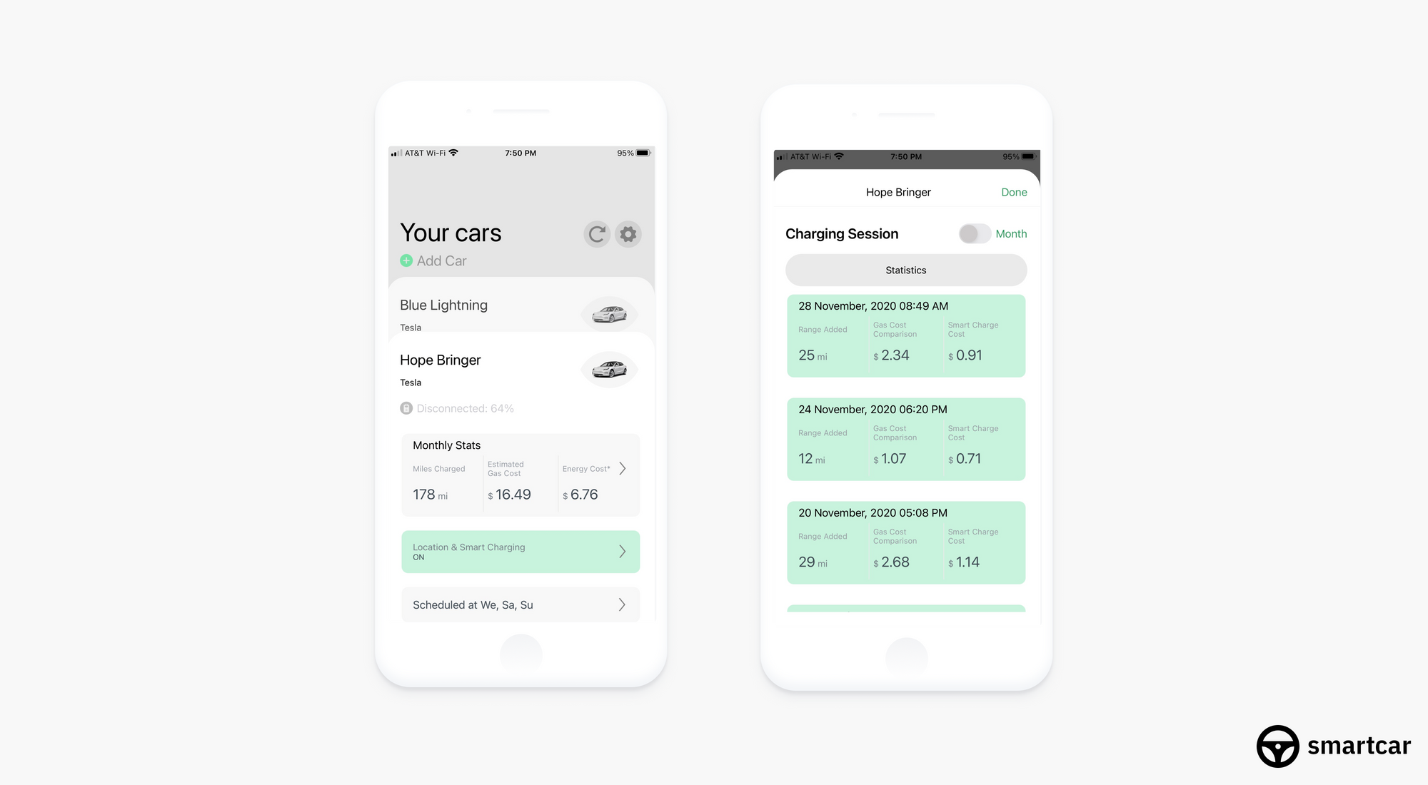 Two smartphone screens showing an EV charging app. The first screen shows a Tesla vehicle and monthly stats such as miles, energy cost, and charging schedule. The second screen shows a schedule with past charging sessions.