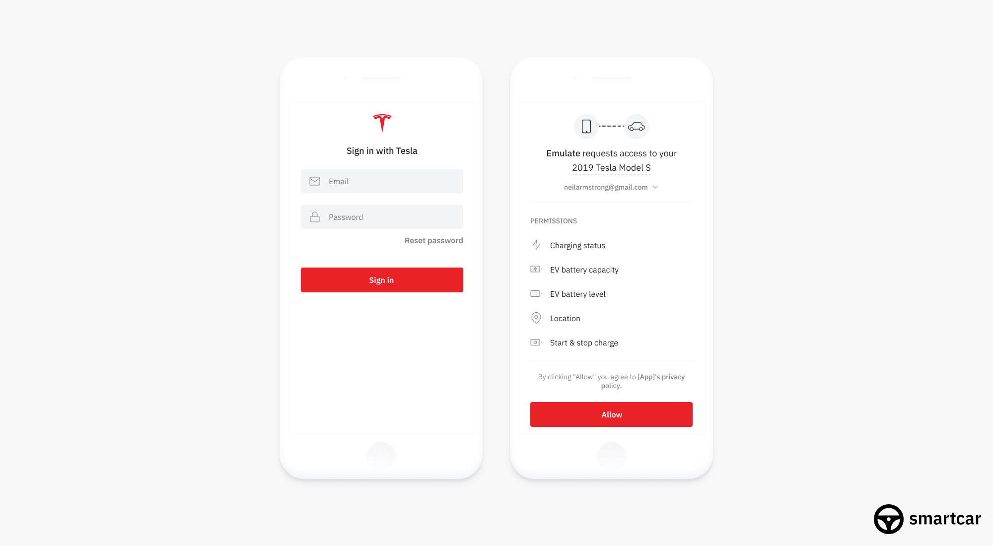 Two smartphone screens showing an interface that prompt the user to log in with their Tesla account and to give Emulate access to read the charging status, read the EV battery capacity, read the EV battery level, read the location, and start and stop charging the user's vehicle.