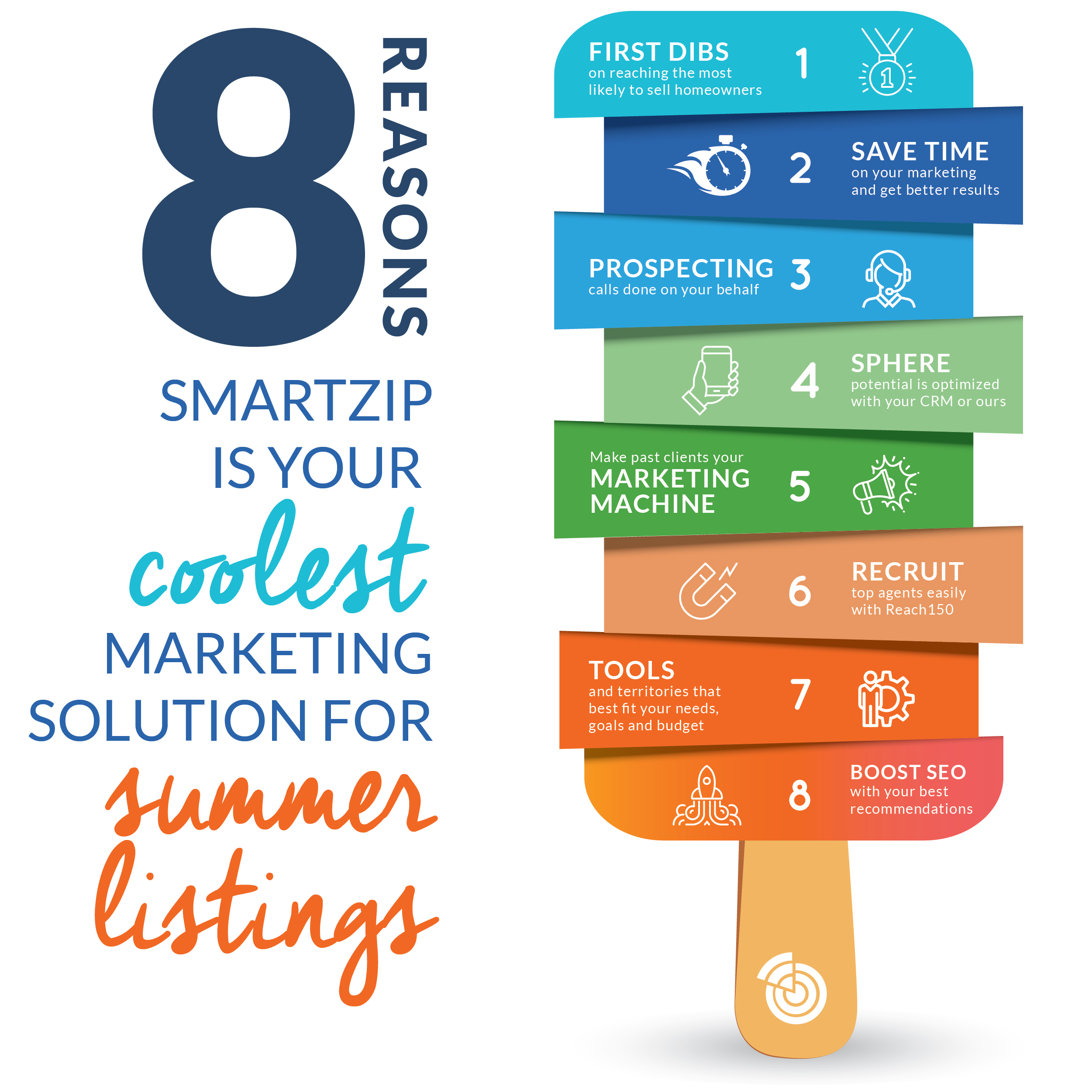 8 Reasons SmartZip is your best listing solution