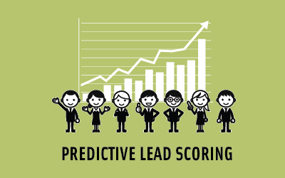 Predictive lead scoring