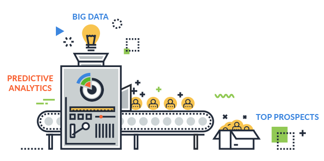 Predictive Analytics and Big Data Solutions   SmartZip