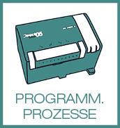 Programm. Prozesse