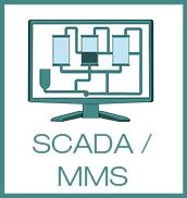 SCADA/MMS