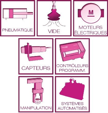 AUTOMATE-200 - TECHNOLOGIES
