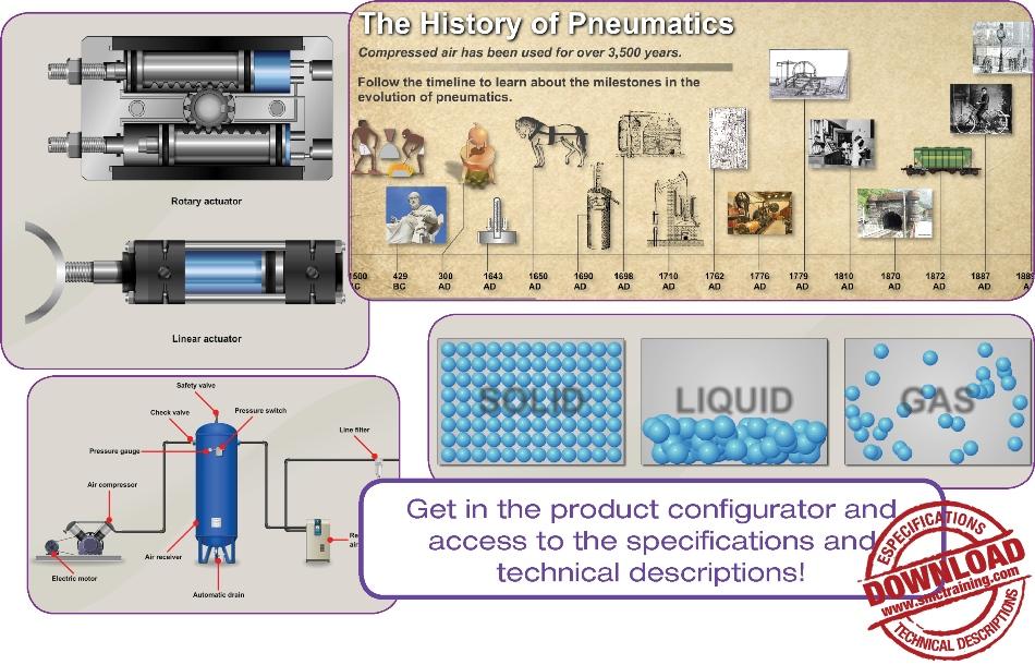Course SMC-101 - Principles of pneumatics