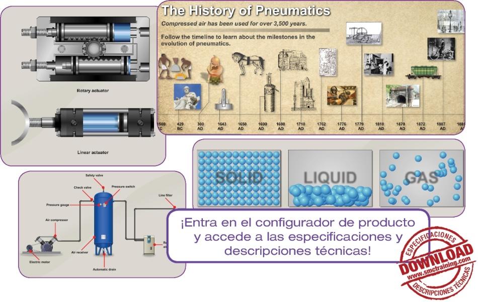 Curso SMC-101 - Tecnología neumática